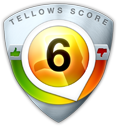 tellows Score 6 zu 01124483647