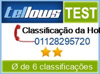 tellows Bewertung 01128295720