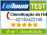 tellows Bewertung 02140422146